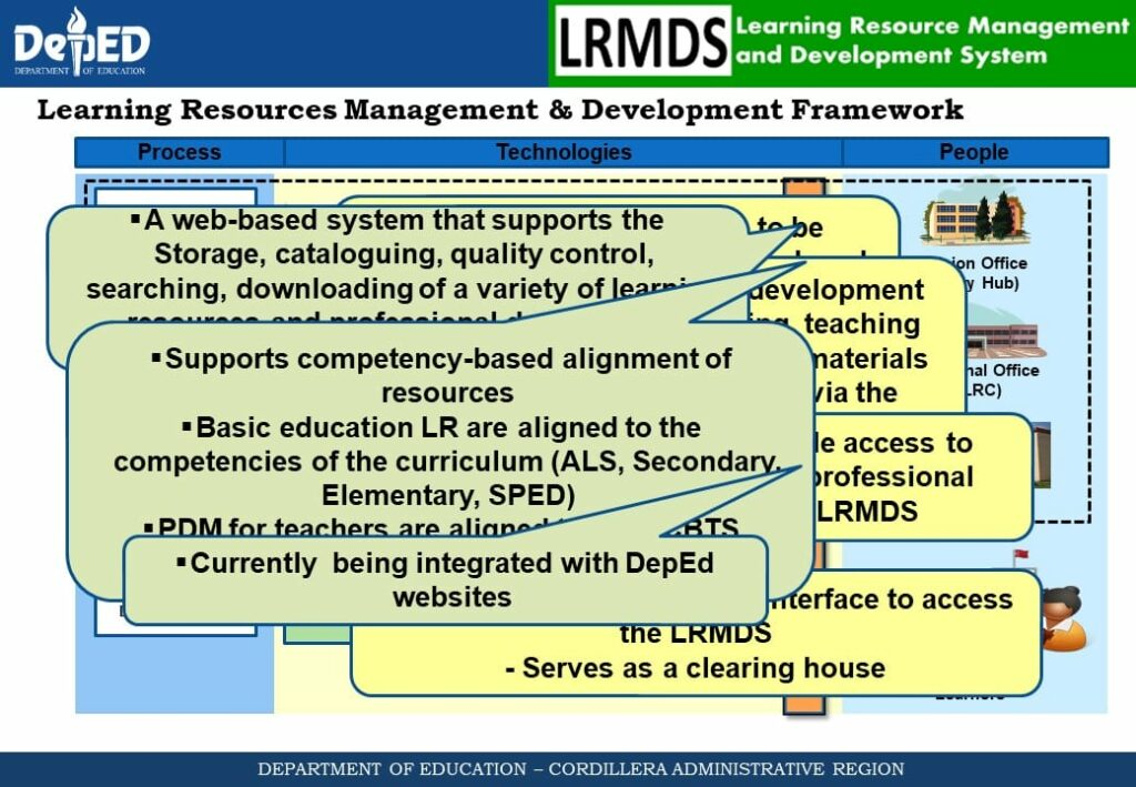 DEPED LRMDS Intro and Framework